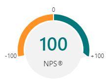 nps cbc sept 2021