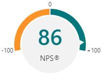 NPS septembre 2021